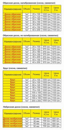 Продам доску в Киеве, Купить доску в Киеве