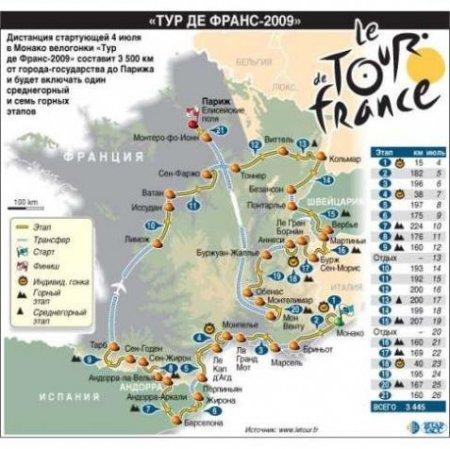 Гончар: Фаворитом Тур де   Франс-2009 вважаю Контадора