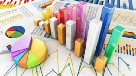 Рейтинг фінансової спроможності об'єднаних громад Рівненщини