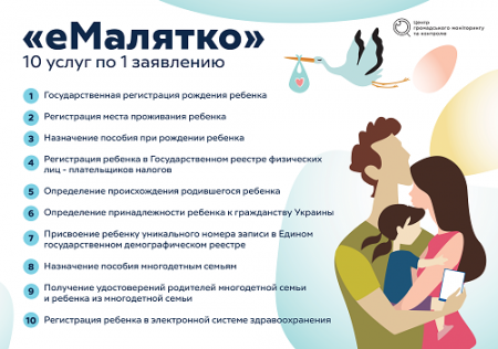 Спростити життя молодим батькам. Як працює сервіс «єМалятко»?